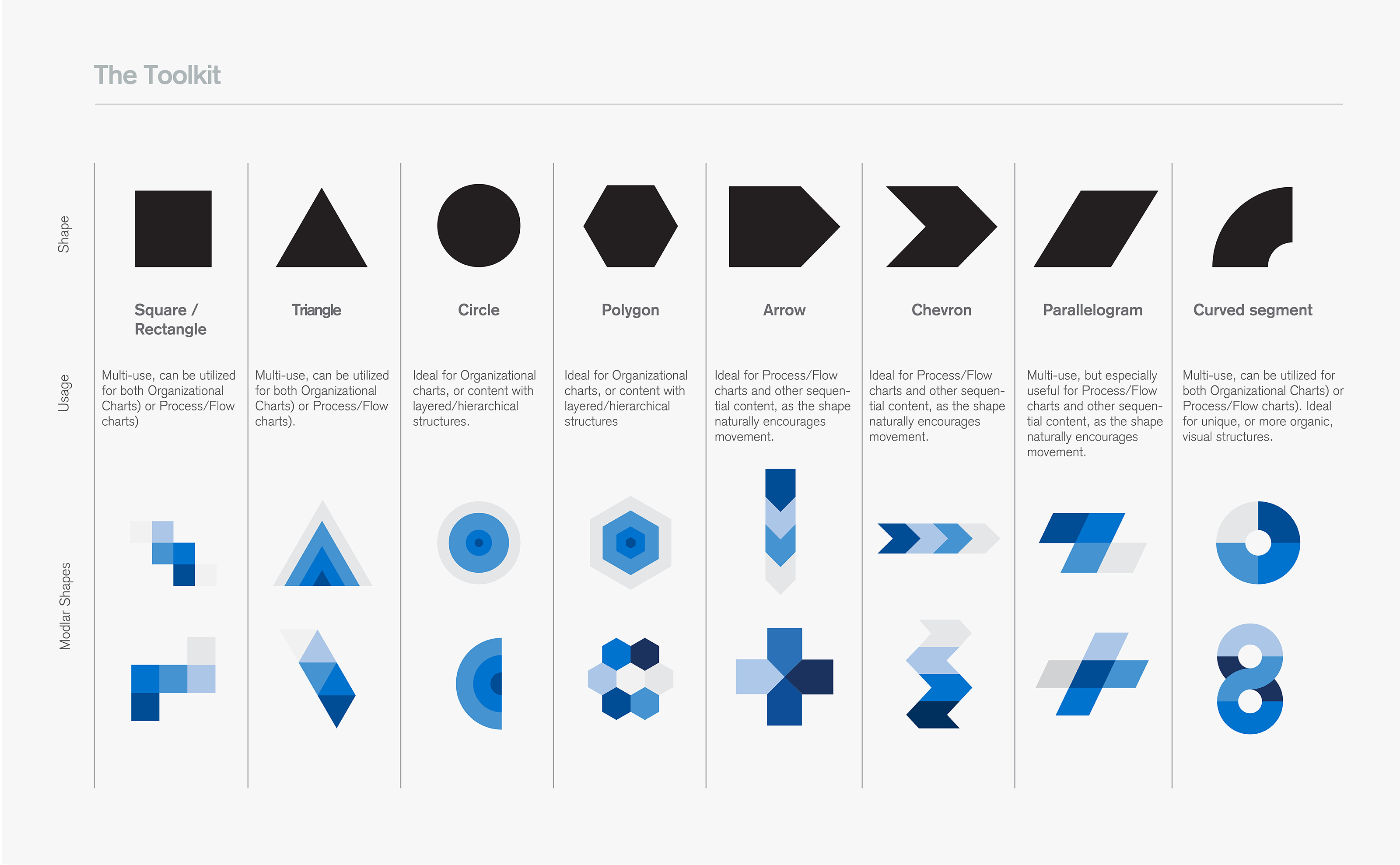 Infographic system