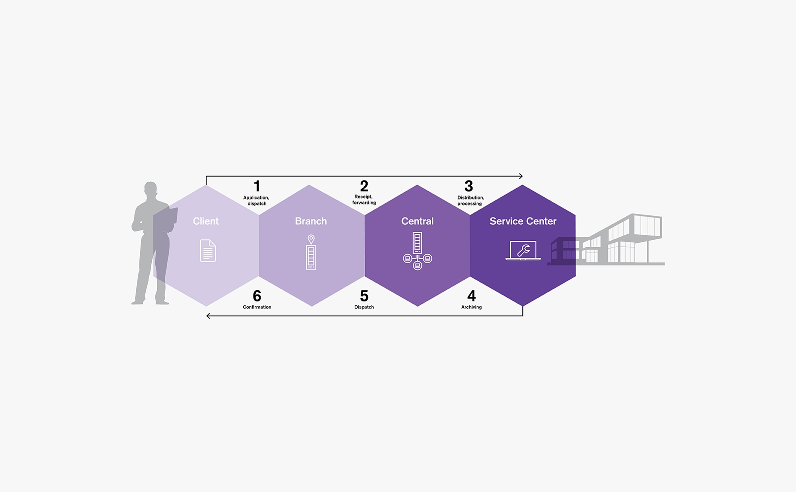 Process Chart for Credit Suisse Infographic purple