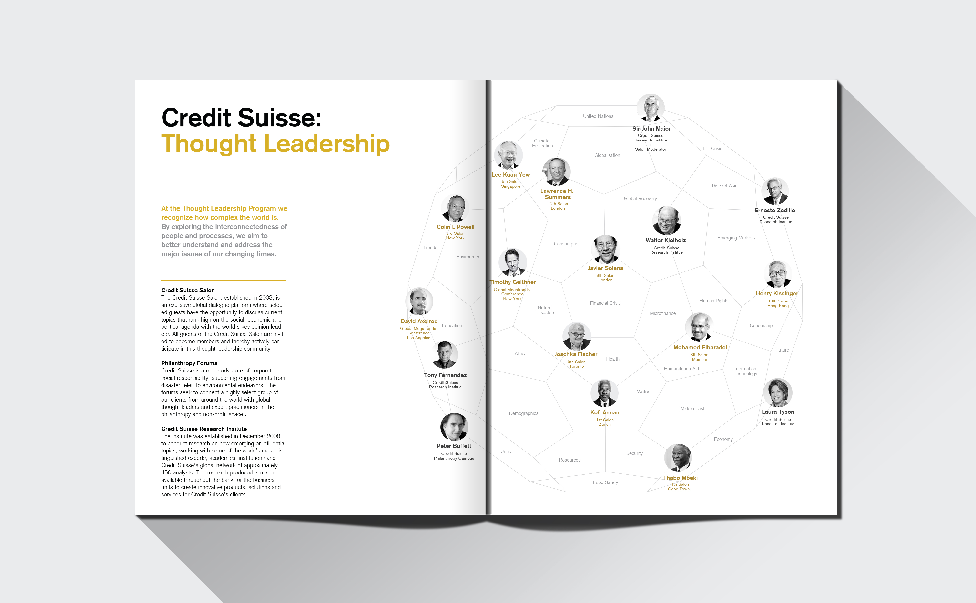Credit Suisse Thought Leadership Infographic