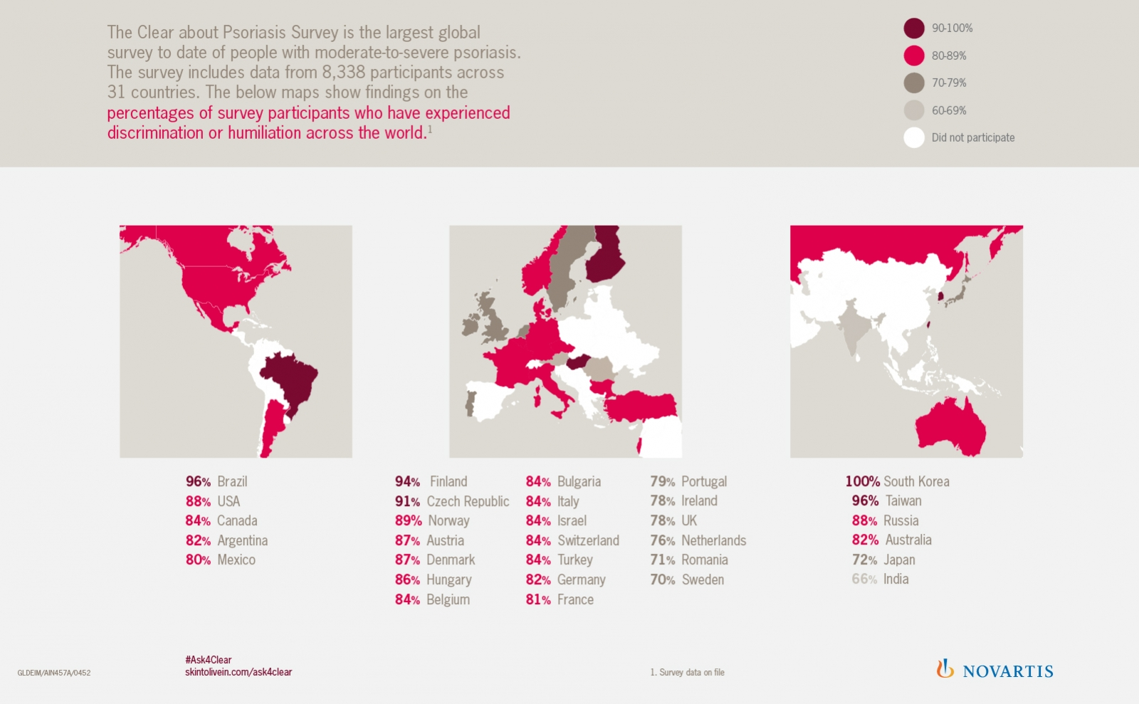 Novartis Clear About Psoriasis Infographic map