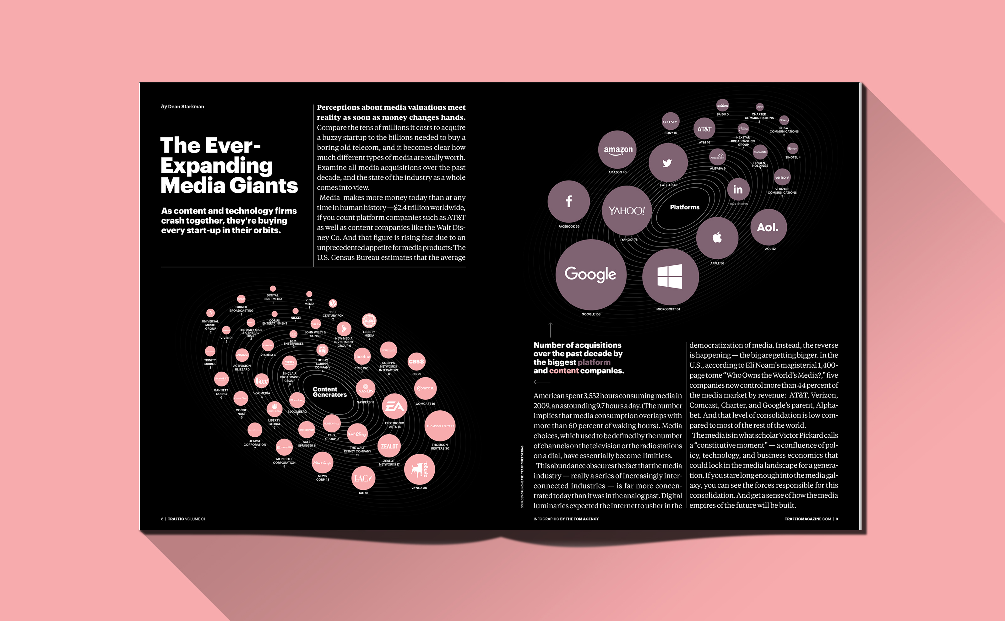 Magazine layout with Infographic for Traffic magazine showing the expanding media giants