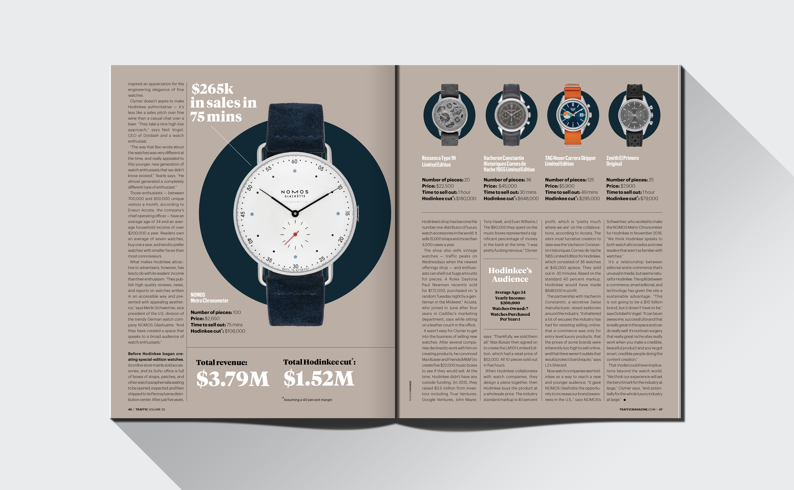Traffic magazine layout design information design data visualization of hodinkee watches