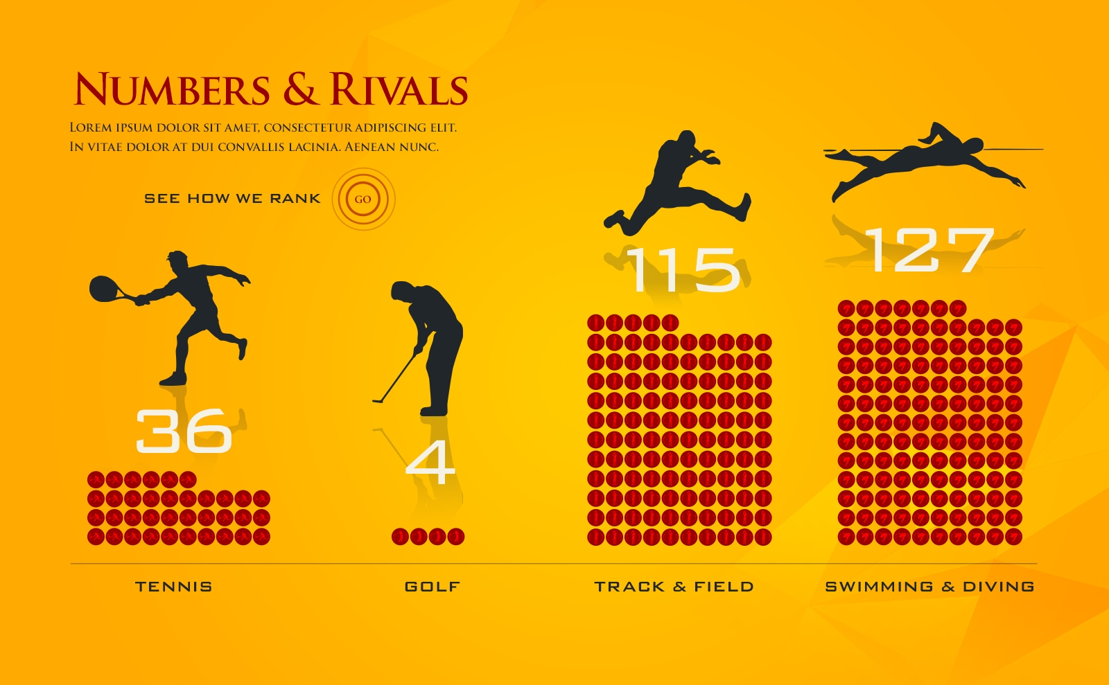 USC Interactive Screens numbers and rivals