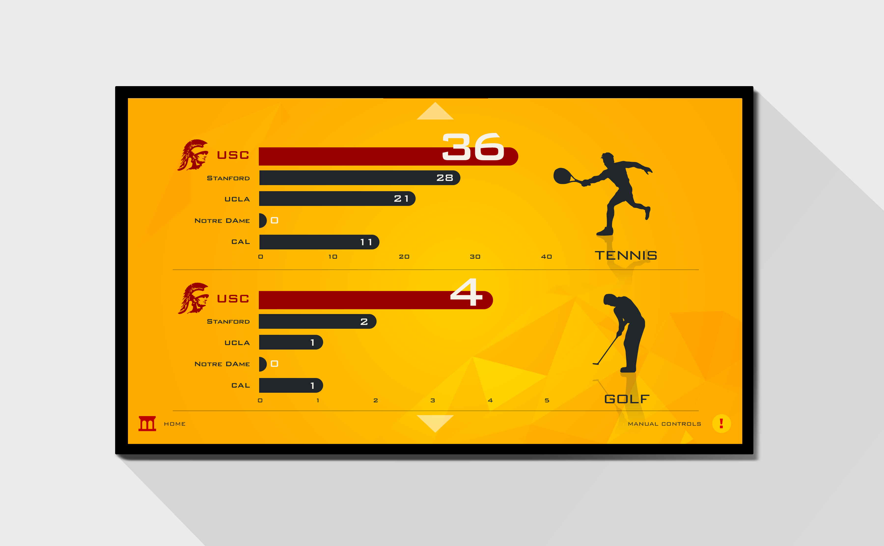 USC Interactive Screens tennis and golf