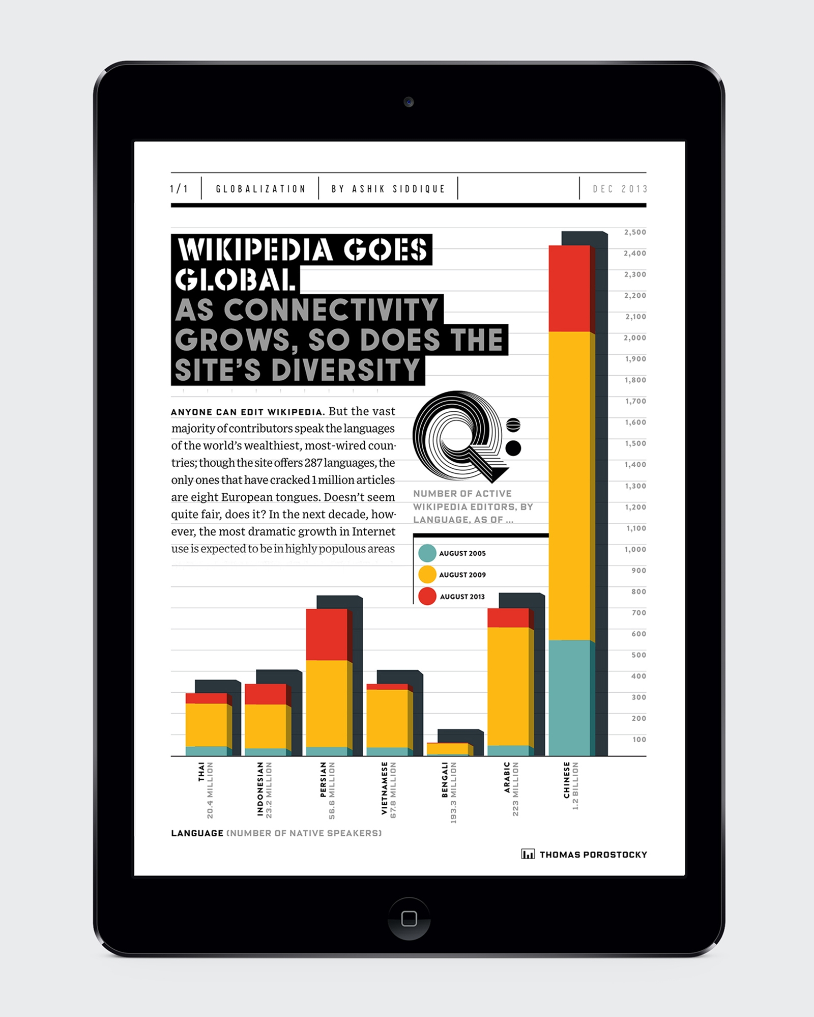 Wired Infographics wikipedia goes global bar charts