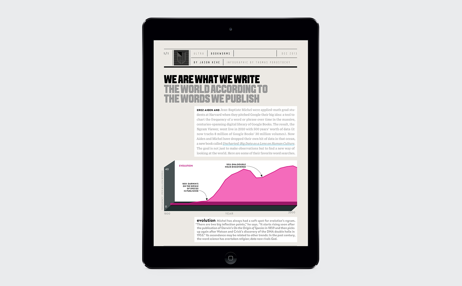 Wired digital infographics we are what we write publish