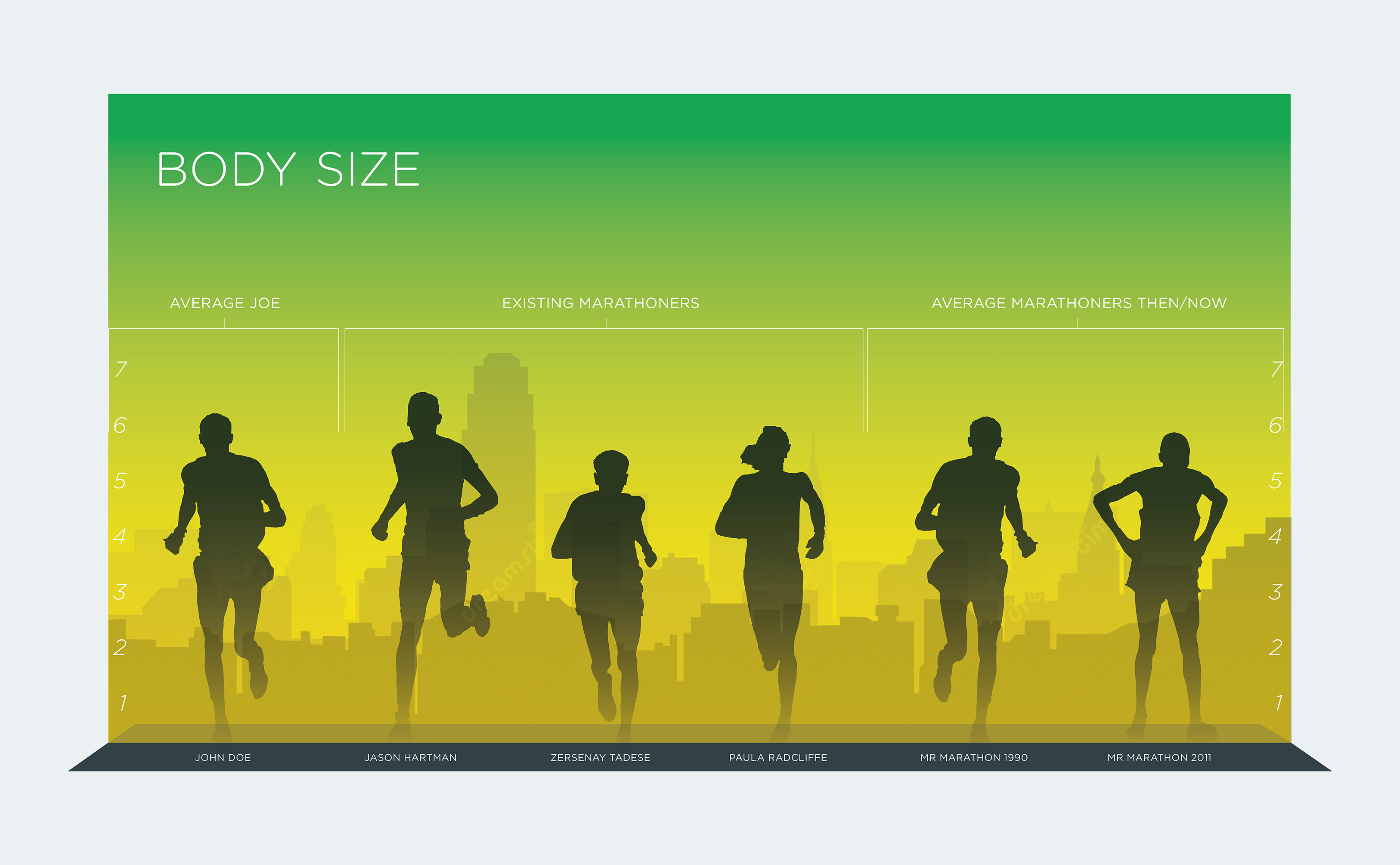 Runners World Body Size Infographic chart
