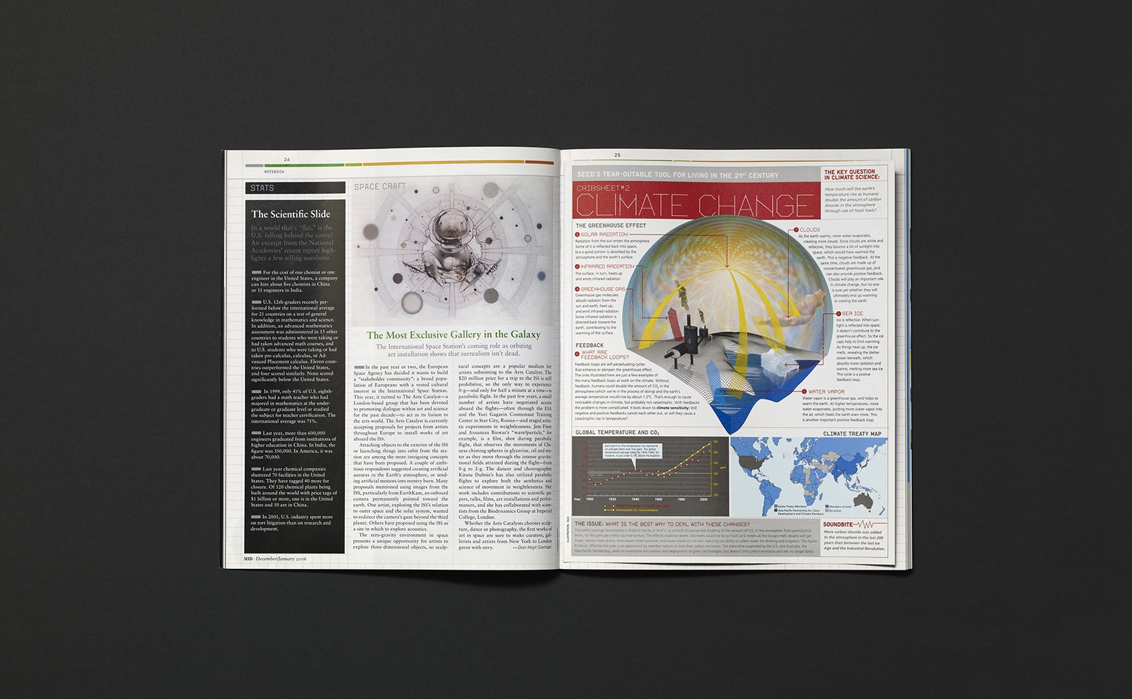 SEED magazine climate change infographic