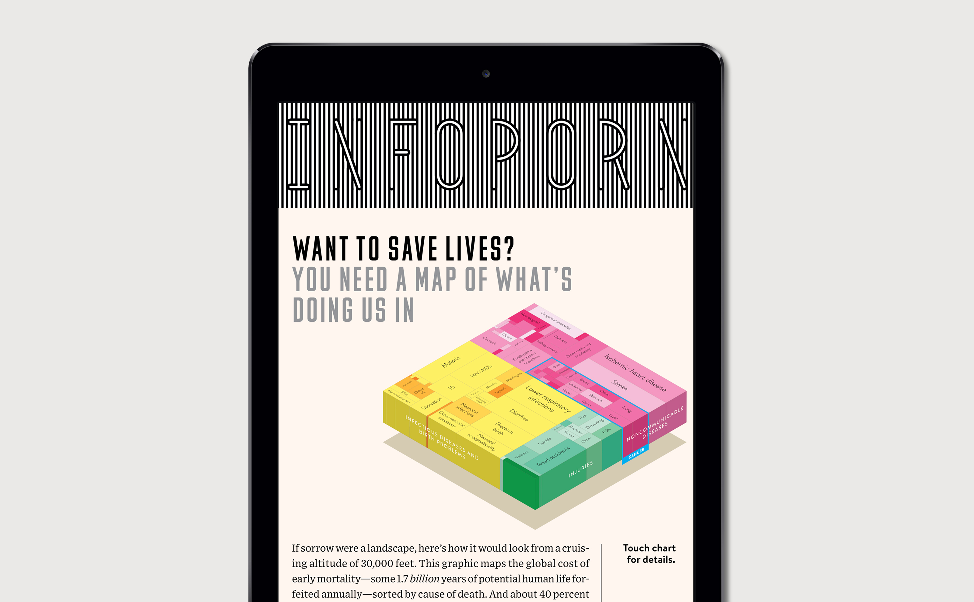 Wired Causes of Untimely Death Infographic on ipad infoporn