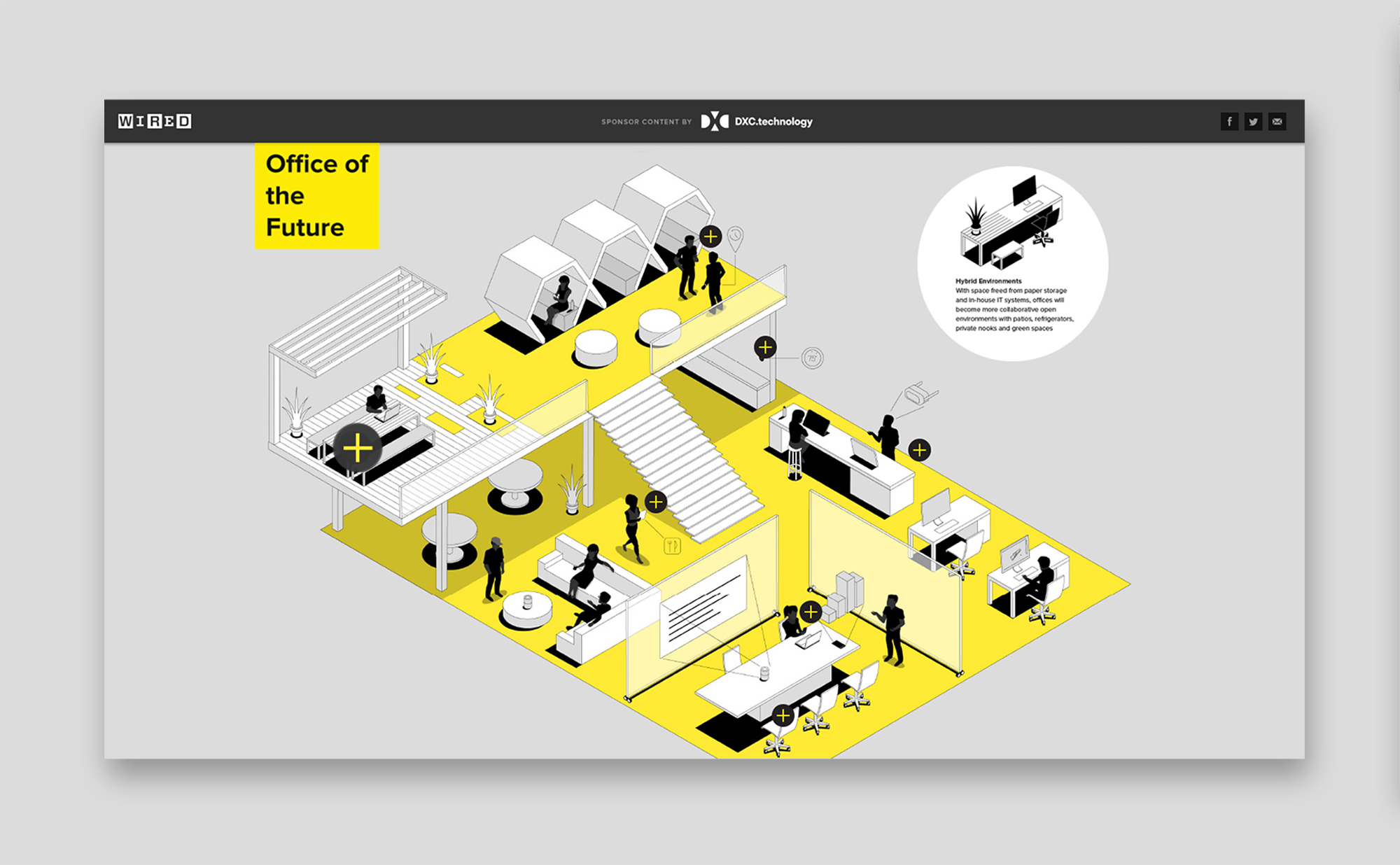 Office of the future illustration design for Wired and DXC